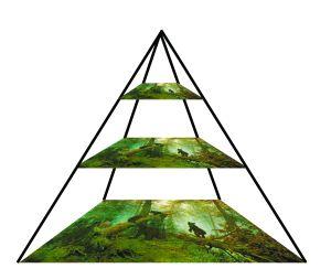 пример пирамиды изображения
